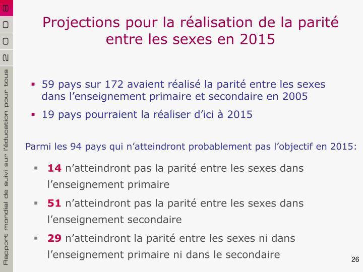 Projections pour la réalisation de la parité entre les sexes en 2015
