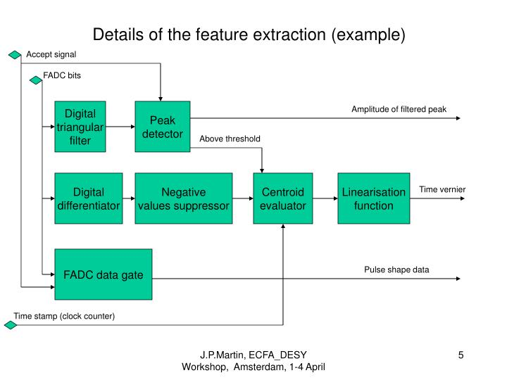 Details of the feature extraction (example)