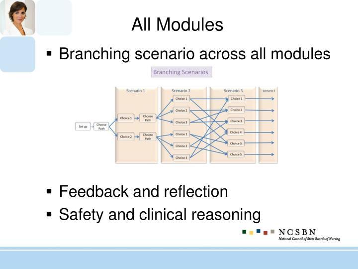 All Modules