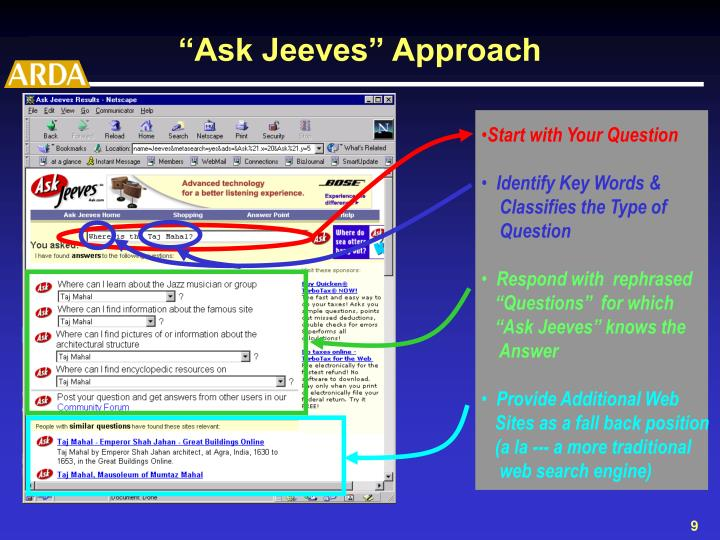 """Ask Jeeves"" Approach"