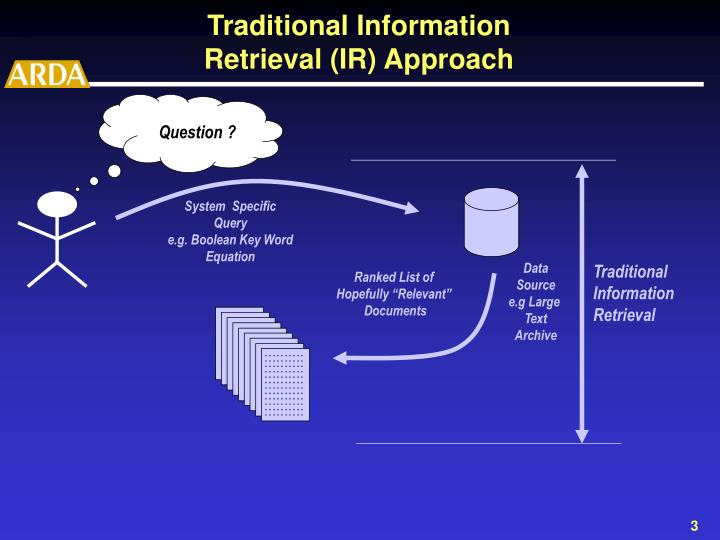 Traditional information retrieval ir approach
