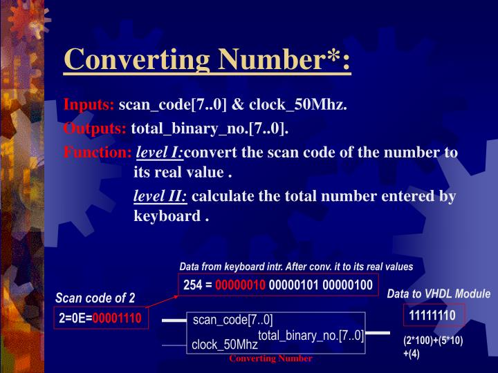 Converting Number*: