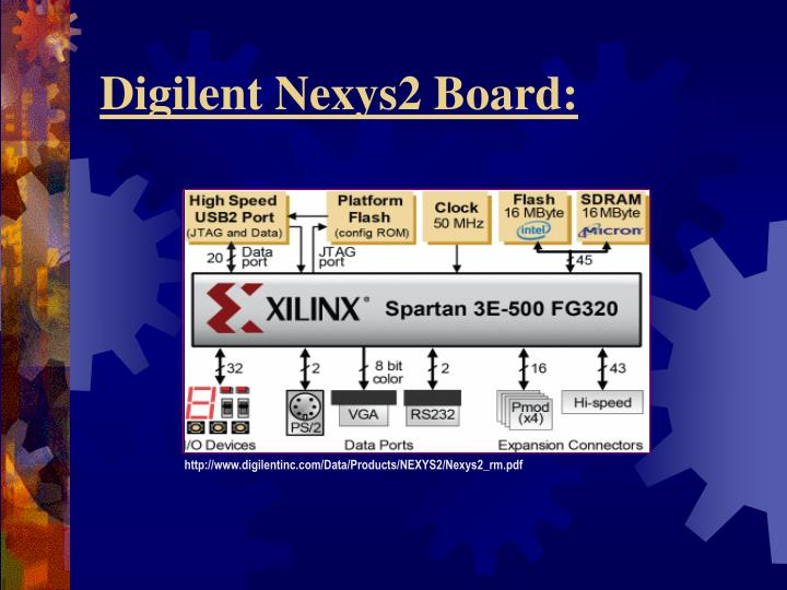 Digilent Nexys2 Board: