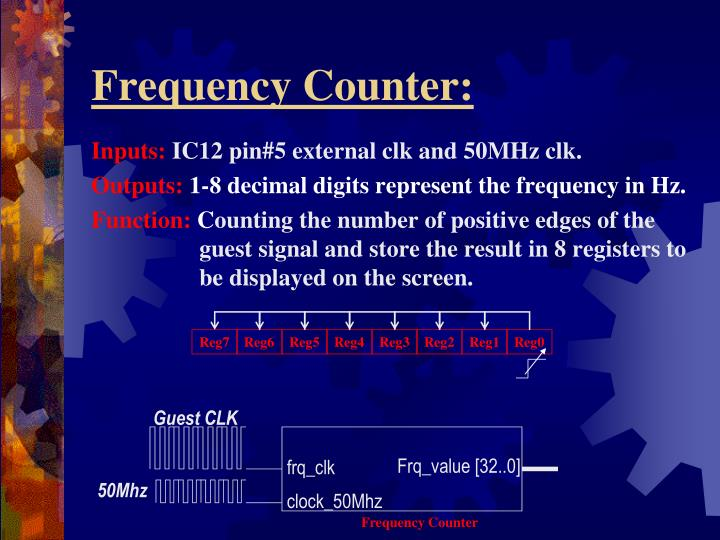 Frequency Counter: