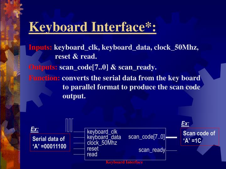 Keyboard Interface*: