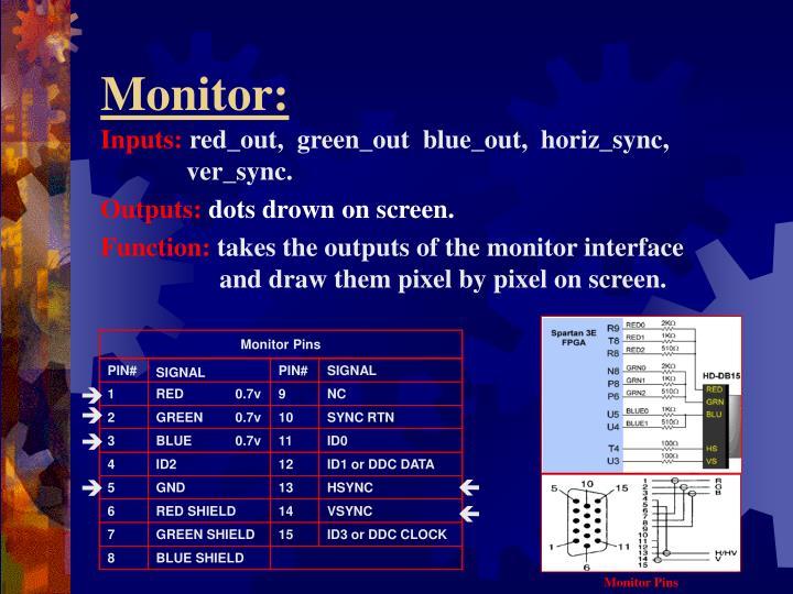 Monitor Pins