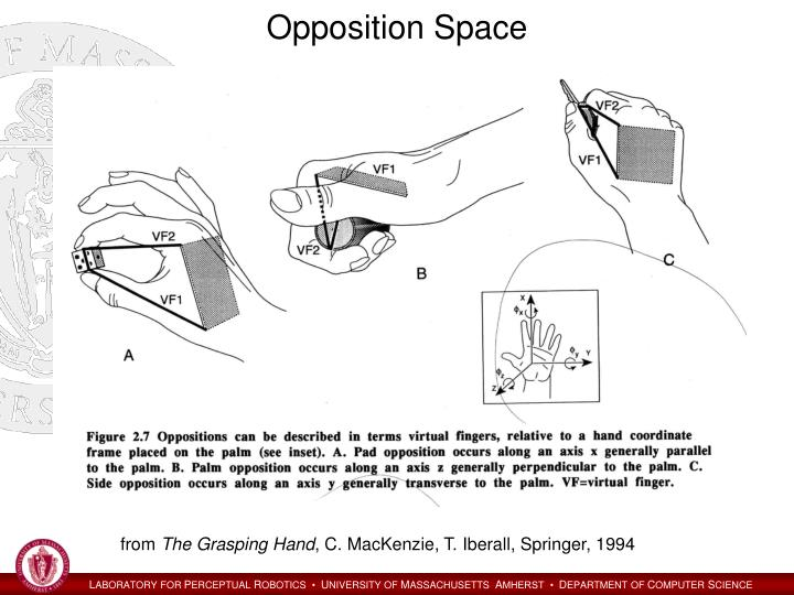Opposition Space