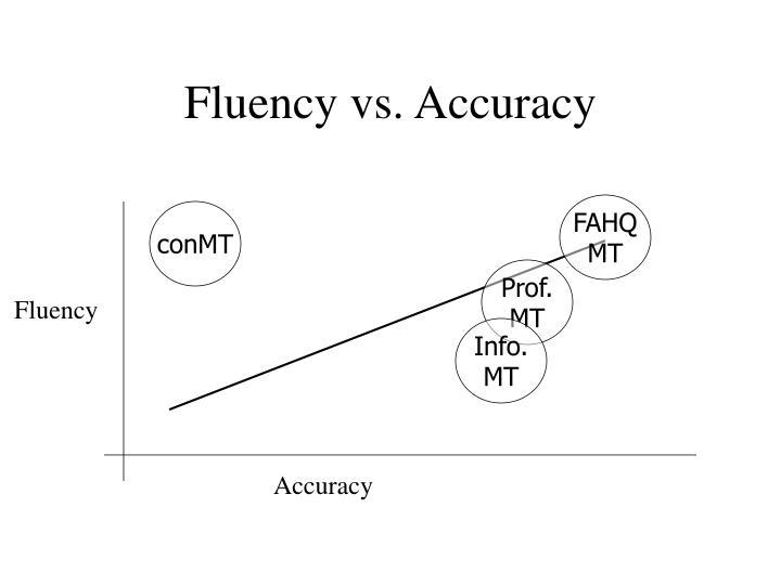 Fluency vs. Accuracy