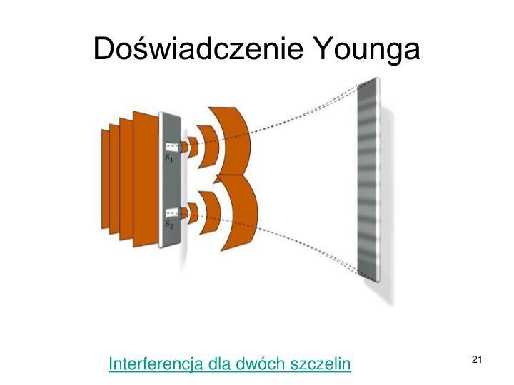 Doświadczenie Younga