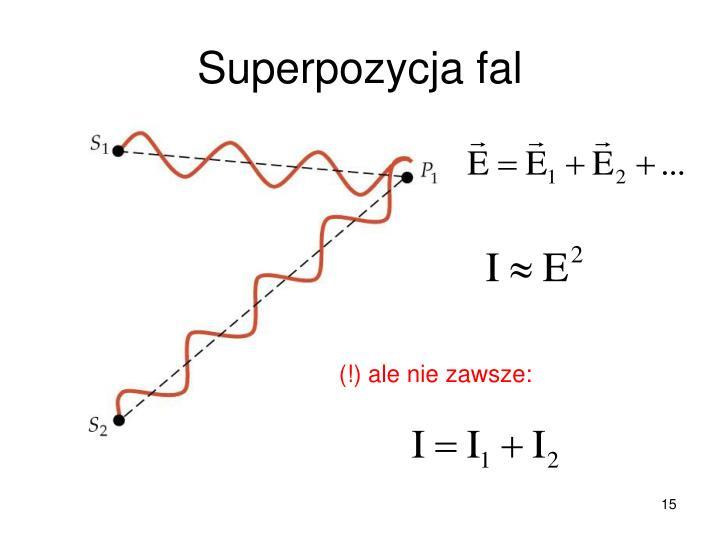 Superpozycja fal