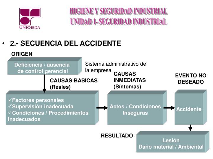 2.- SECUENCIA DEL ACCIDENTE