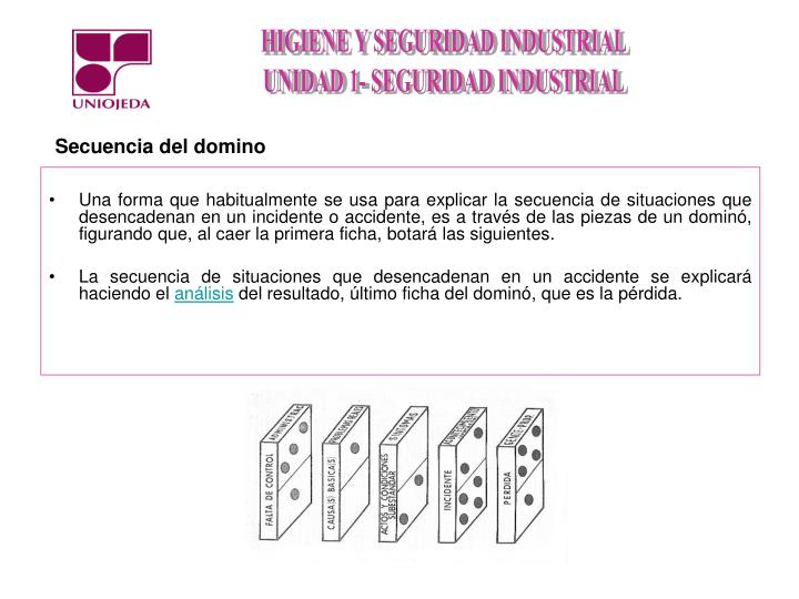 Secuencia del domino