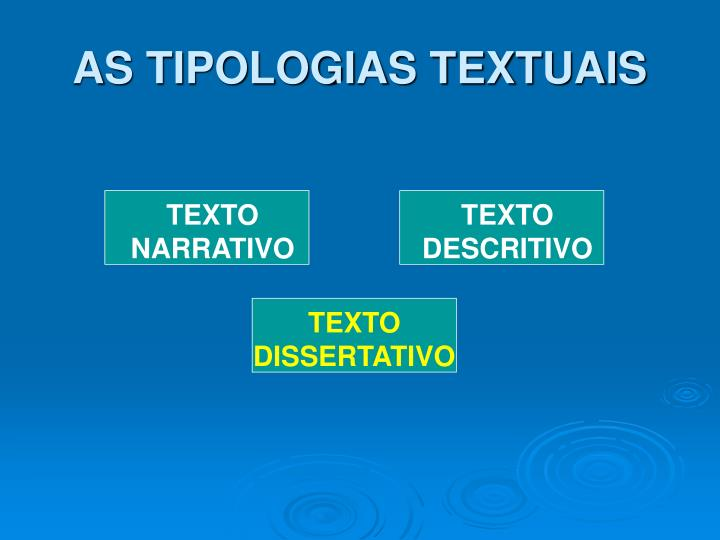 AS TIPOLOGIAS TEXTUAIS