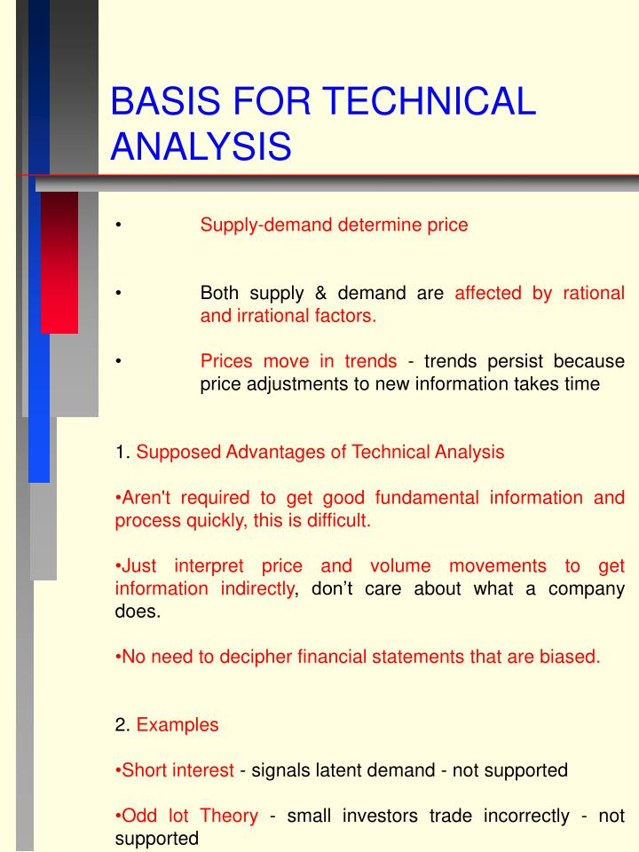 BASIS FOR TECHNICAL ANALYSIS
