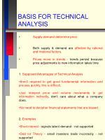 basis for technical analysis