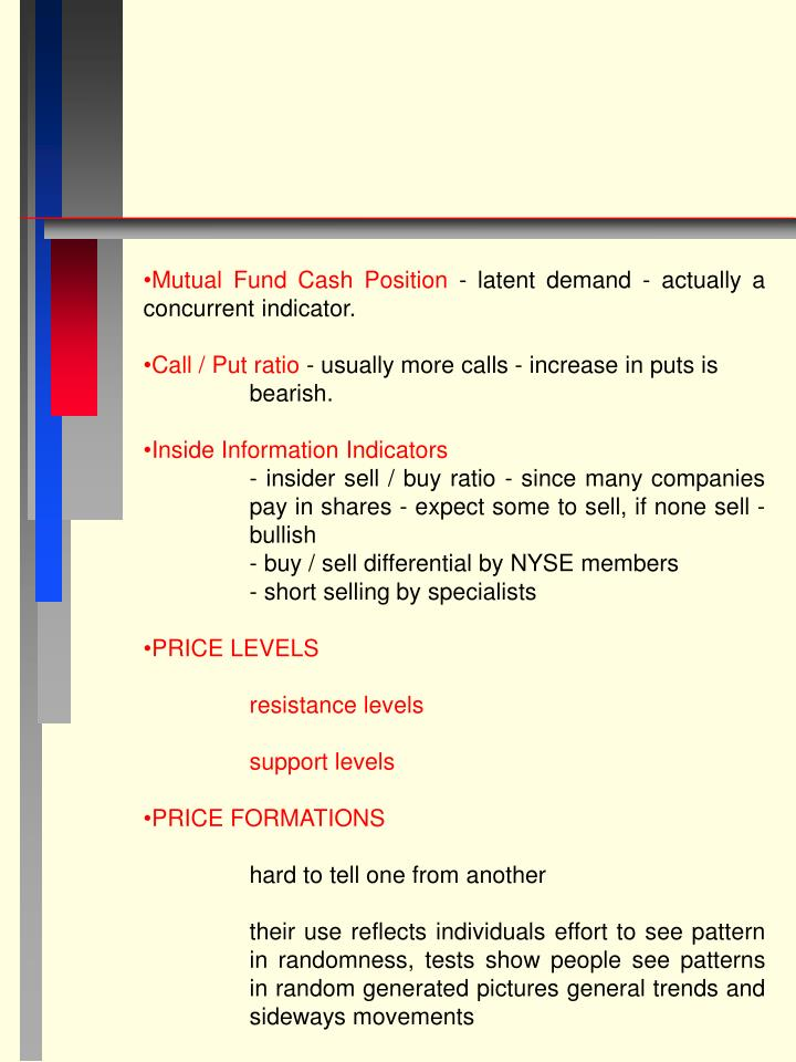 Mutual Fund Cash Position