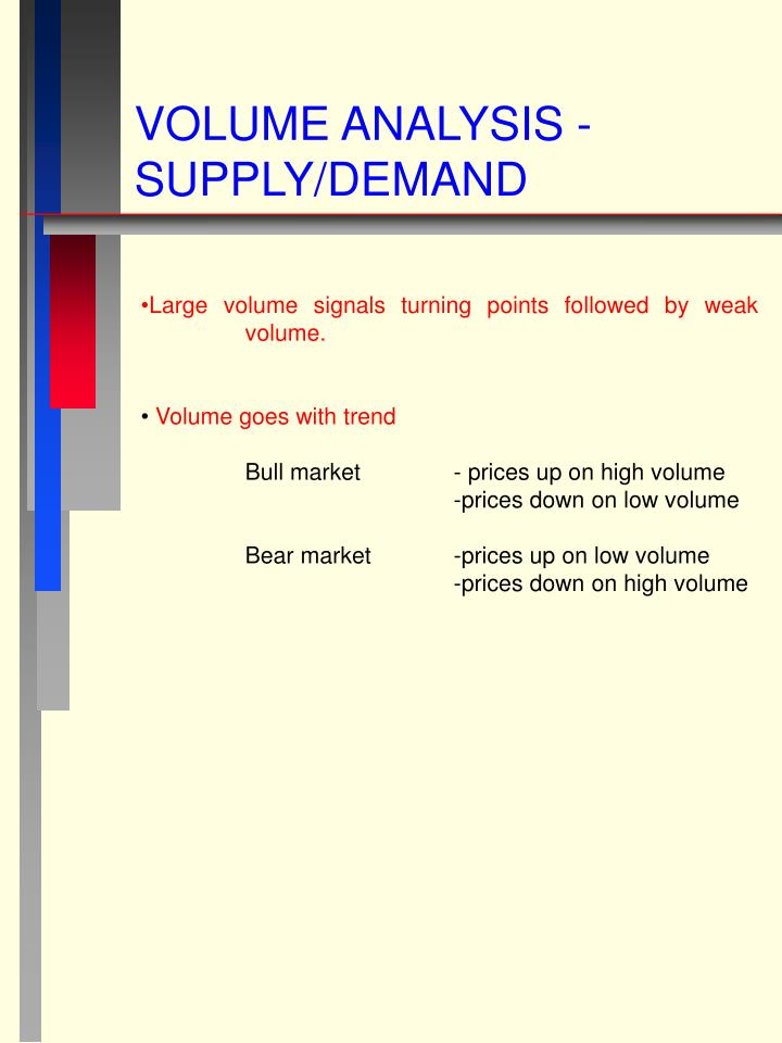 VOLUME ANALYSIS - SUPPLY/DEMAND