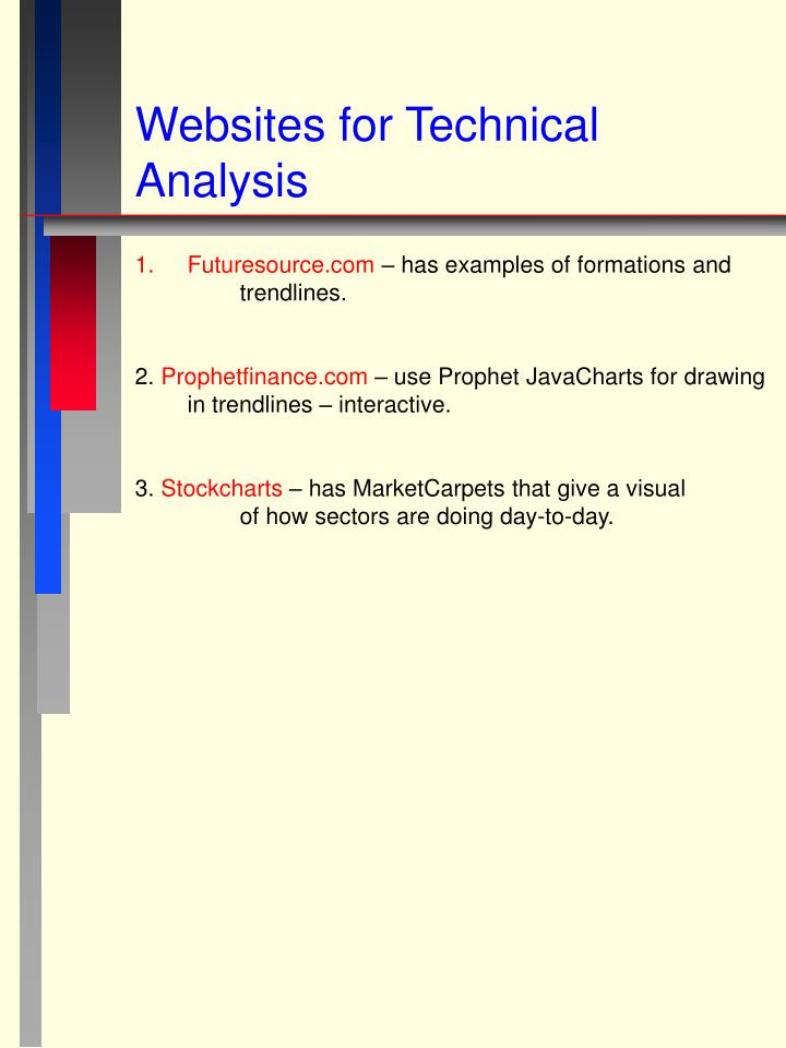 Websites for Technical Analysis