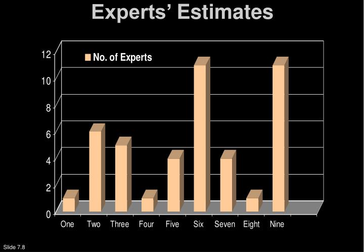 Experts'