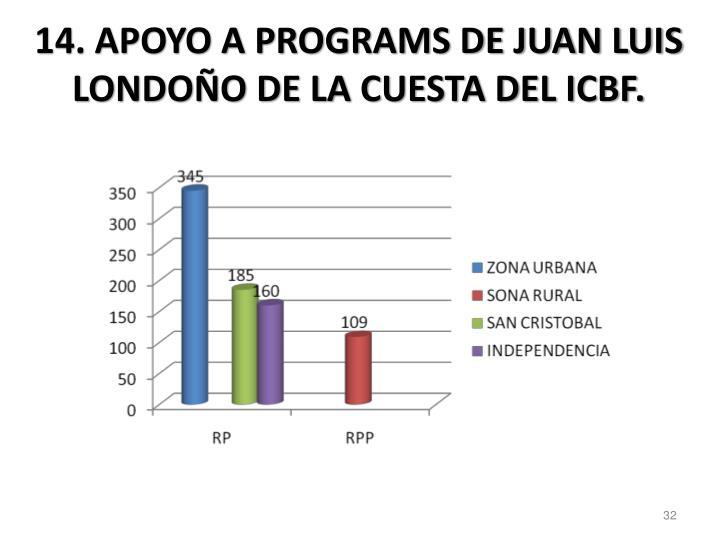 14. APOYO A PROGRAMS DE JUAN LUIS LONDOÑO DE LA CUESTA DEL ICBF.