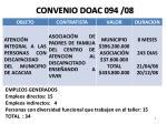 convenio doac 094 08