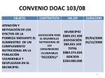 convenio doac 103 08
