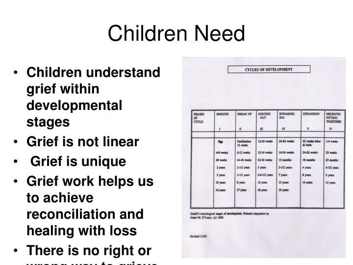 Children Need