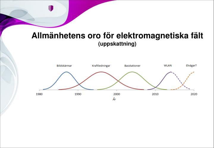 Allmänhetens oro för elektromagnetiska fält