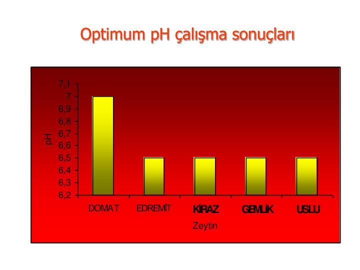 Optimum pH çalışma sonuçları