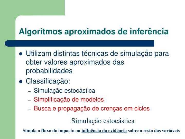 Algoritmos aproximados de inferência