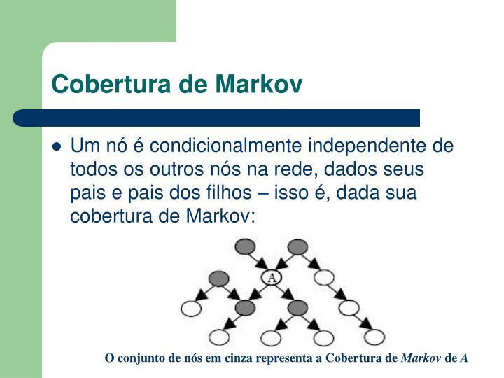 Cobertura de Markov