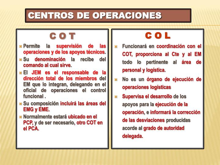 CENTROS DE OPERACIONES