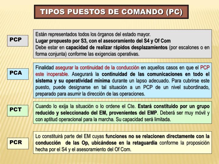 TIPOS PUESTOS DE COMANDO (PC)