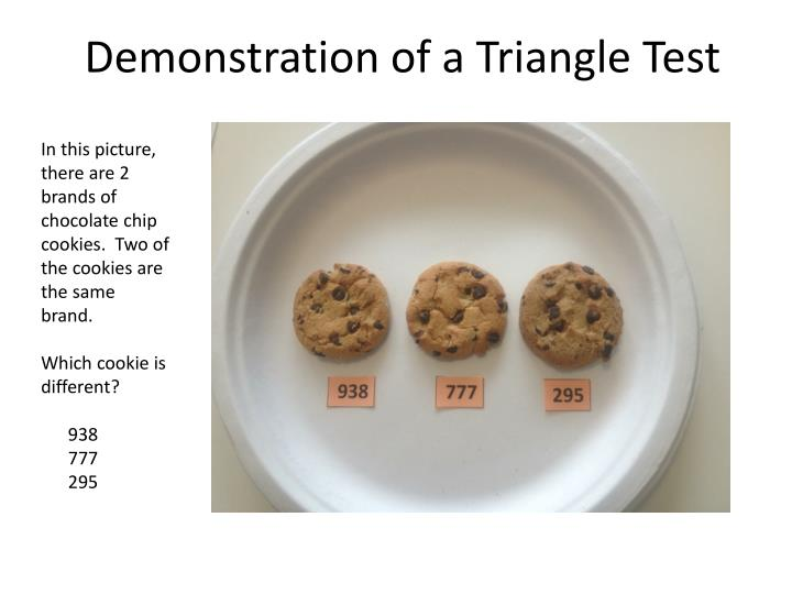 Demonstration of a Triangle Test