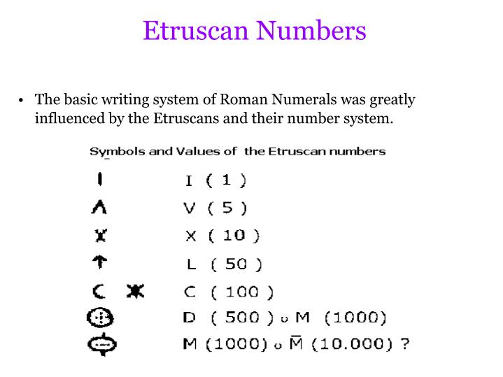 Etruscan Numbers