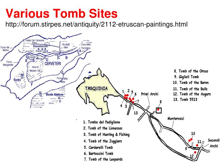 Various Tomb Sites