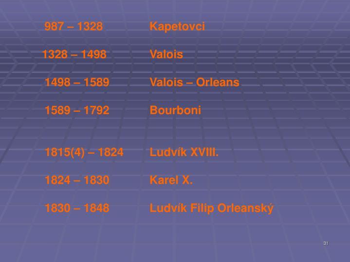 987 – 1328Kapetovci