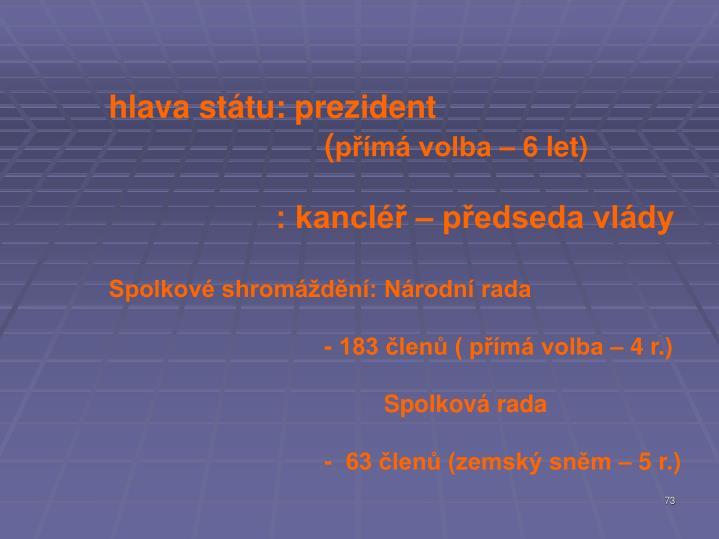 hlava státu: prezident
