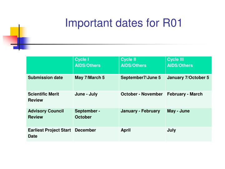 Important dates for R01