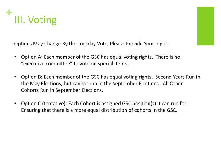 III. Voting