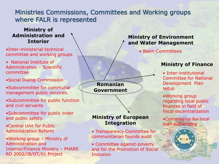 Ministries Commissions, Committees and Working groups where FALR is represented