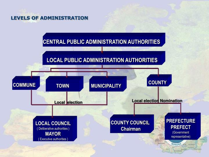 CENTRAL PUBLIC ADMINISTRATION AUTHORITIES