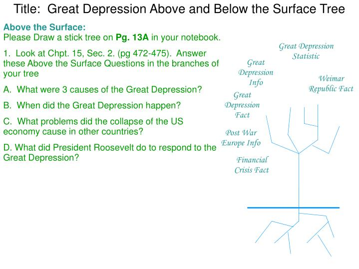 Title:  Great Depression Above and Below the Surface Tree