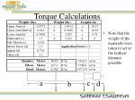 torque calculations
