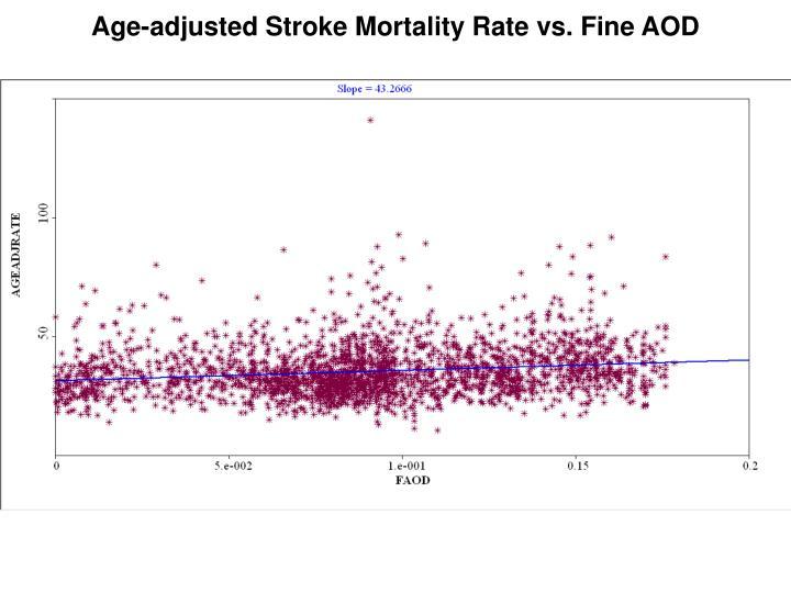 Age-adjusted Stroke Mortality Rate vs. Fine AOD