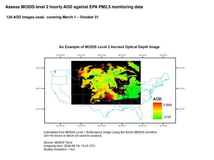 Assess MODIS level 2 hourly AOD against EPA PM2.5 monitoring data