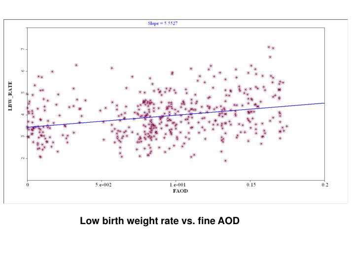 Low birth weight rate vs. fine AOD