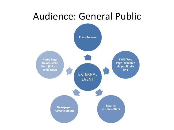 Audience: General Public