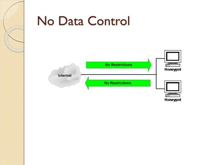 No Data Control