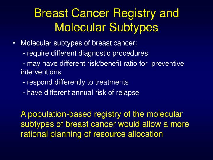 Breast Cancer Registry and Molecular Subtypes
